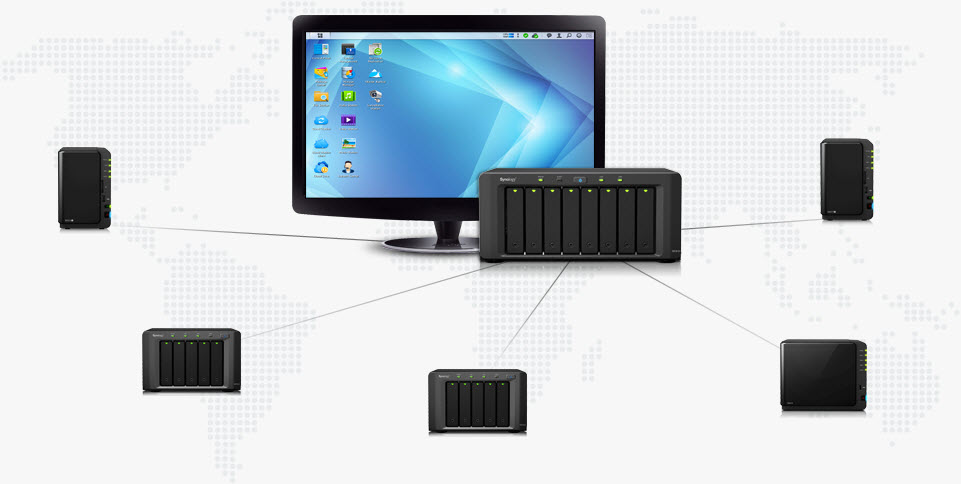 Synology NAS CMS