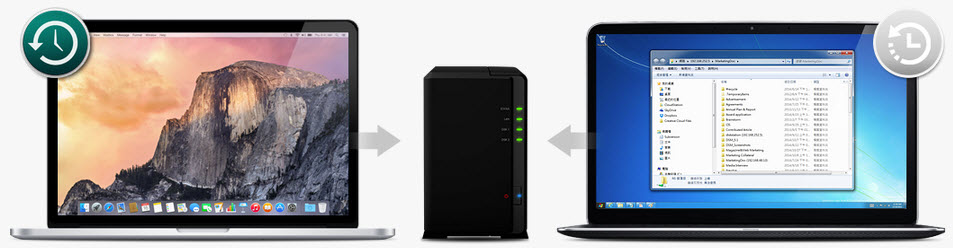 Synology NAS Effective backup solution