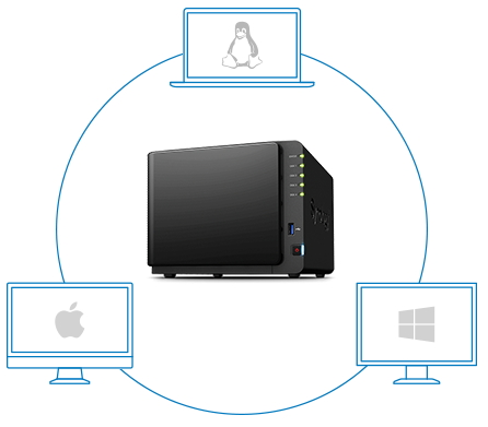 Synology NAS The most compatible