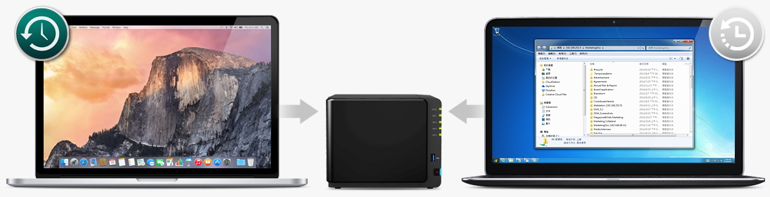 Synology NAS Backup data in multiple ways
