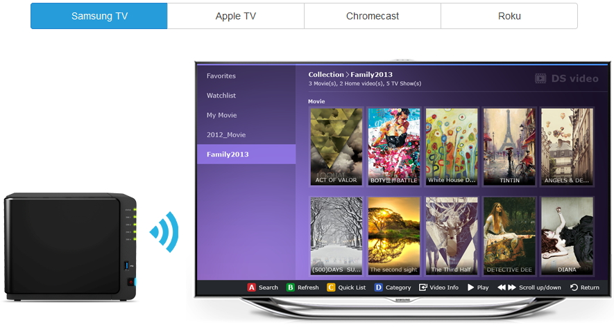 Synology NAS Stream content to your TV