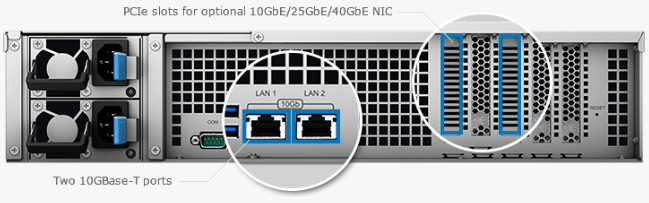 Synology NAS Future-proof networking