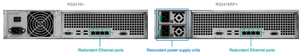 Synology NAS Redundance mechanisms