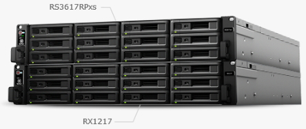 Synology NAS Scale on demand