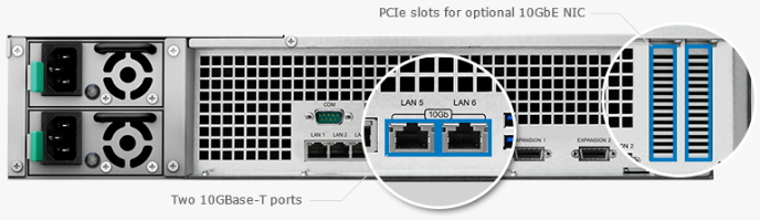 Synology NAS 10Gbe network capability